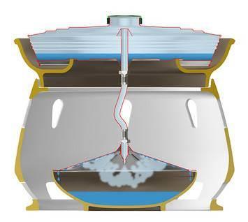 Trasformare acqua marina in acqua potabile